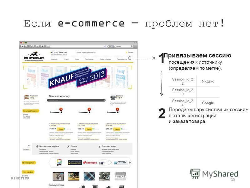 15 Если e-commerce проблем нет! Привязываем сессию 1 посещения к источнику (определяем по метке). Session_id_2 2 Яндекс Session_id_2 3 Session_id_2 4 Google 2 Передаем пару «источник-сессия» в этапы регистрации и заказа товара.