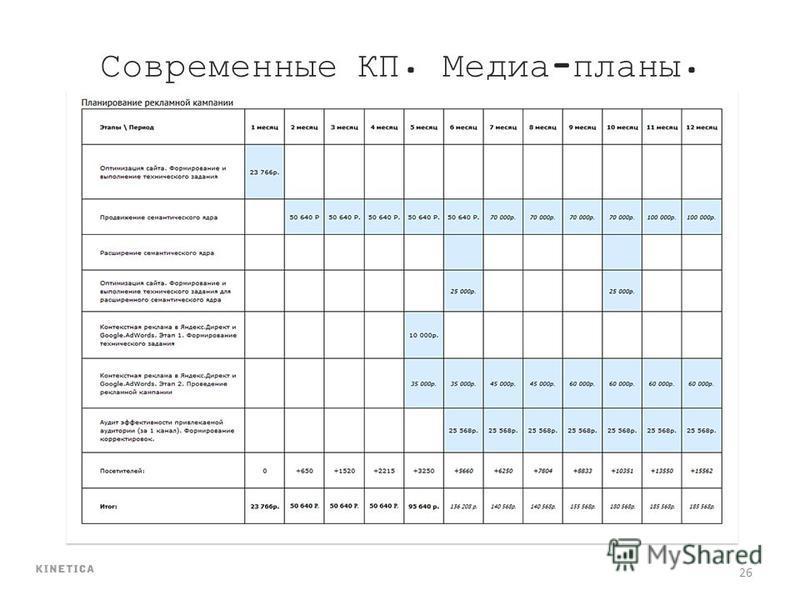 Современные КП. Медиа-планы. 26