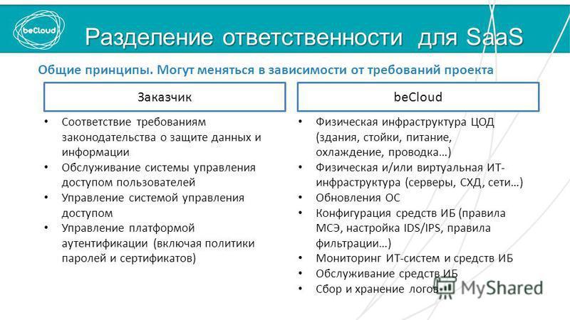 Общие принципы. Могут меняться в зависимости от требований проекта Разделение ответственности для SaaS Соответствие требованиям законодательства о защите данных и информации Обслуживание системы управления доступом пользователей Управление системой у