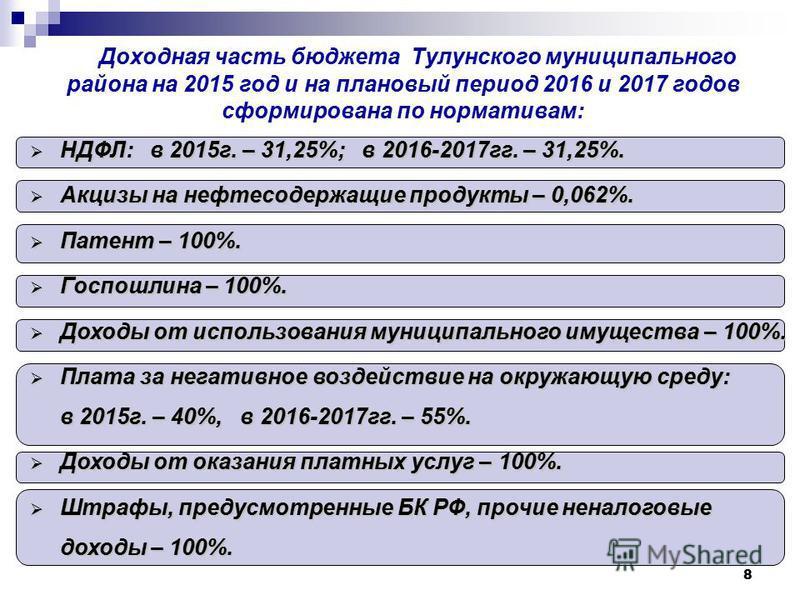8 Доходная часть бюджета Тулунского муниципального района на 2015 год и на плановый период 2016 и 2017 годов сформирована по нормативам: НДФЛ: в 2015 г. – 31,25%; в 2016-2017 гг. – 31,25%. НДФЛ: в 2015 г. – 31,25%; в 2016-2017 гг. – 31,25%. Акцизы на