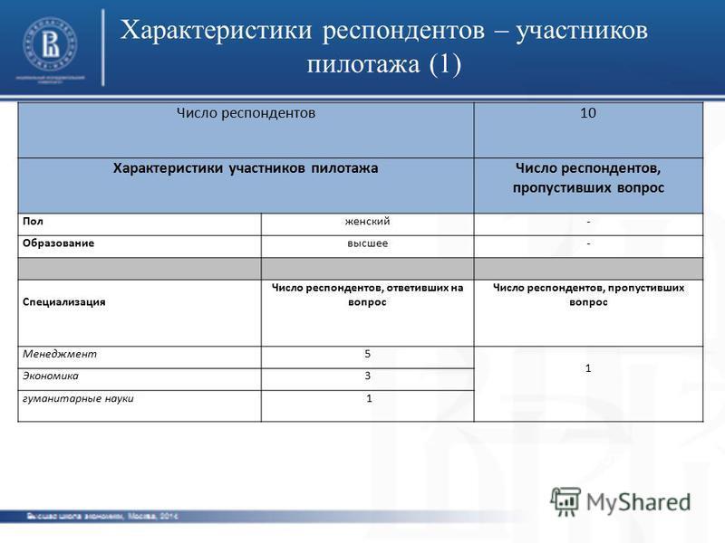 Характеристики респондентов – участников пилотажа (1) Число респондентов 10 Характеристики участников пилотажа Число респондентов, пропустивших вопросс Полженский- Образованиевысшее- Специализация Число респондентов, ответивших на вопросс Число респо