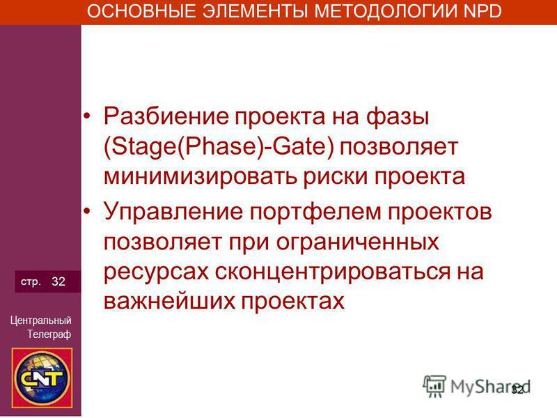 Центральный Телеграф 32 стр. 32 ОСНОВНЫЕ ЭЛЕМЕНТЫ МЕТОДОЛОГИИ NPD Разбиение проекта на фазы (Stage(Phase)-Gate) позволяет минимизировать риски проекта Управление портфелем проектов позволяет при ограниченных ресурсах сконцентрироваться на важнейших п