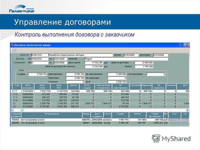Управление договорами Контроль выполнения договора с заказчиком