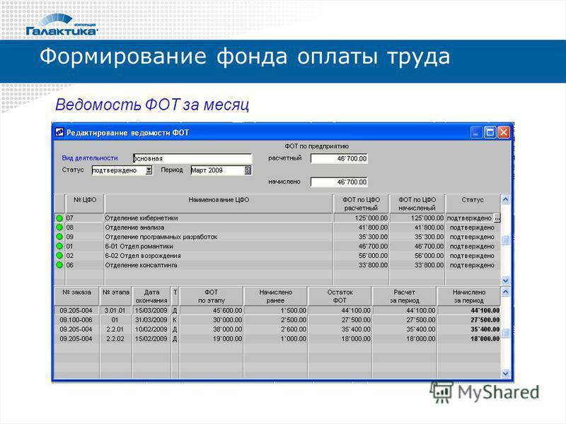Формирование фонда оплаты труда Ведомость ФОТ за месяц