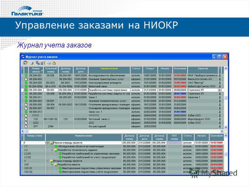 Управление заказами на НИОКР Журнал учета заказов