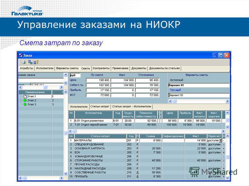 Управление заказами на НИОКР Смета затрат по заказу