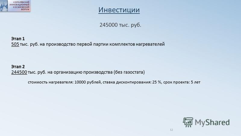 12 Инвестиции Этап 1 505 тыс. руб. на производство первой партии комплектов нагревателей Этап 2 244500 тыс. руб. на организацию производства (без газостата) стоимость нагревателя: 10000 рублей, ставка дисконтирования: 25 %, срок проекта: 5 лет КОРОЛЁ