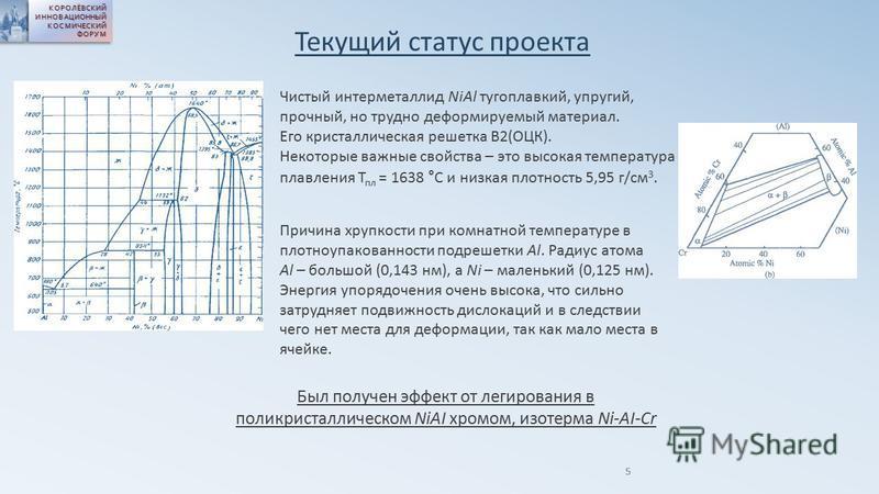55 Текущий статус проекта Чистый интерметаллид NiAl тугоплавкий, упругий, прочный, но трудно деформируемый материал. Его кристаллическая решетка В2(ОЦК). Некоторые важные свойства – это высокая температура плавления Т пл = 1638 ° С и низкая плотность