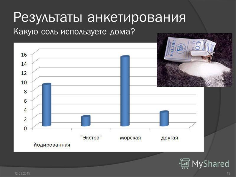 Результаты анкетирования Какую соль используете дома? 1912.03.2015