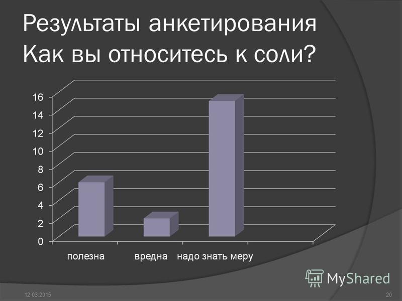 Результаты анкетирования Как вы относитесь к соли? 2012.03.2015