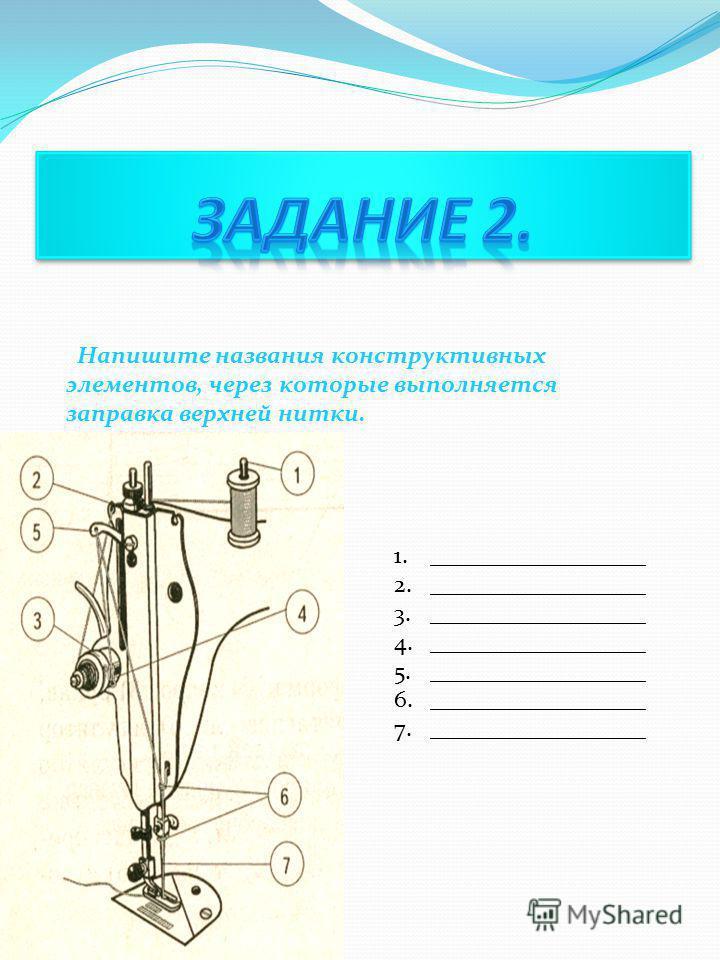 Поставьте на рисунке номера конструктивных элементов шпульного колпачка.