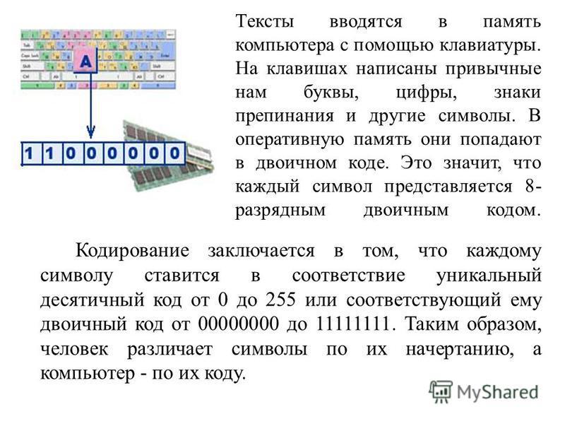 Тексты вводятся в память компьютера с помощью клавиатуры. На клавишах написаны привычные нам буквы, цифры, знаки препинания и другие символы. В оперативную память они попадают в двоичном коде. Это значит, что каждый символ представляется 8- разрядным
