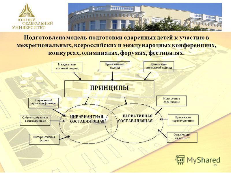 39 Подготовлена модель подготовки одаренных детей к участию в межрегиональных, всероссийских и международных конференциях, конкурсах, олимпиадах, форумах, фестивалях.