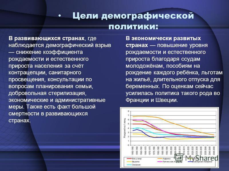 Цели демографической политики: В экономически развитых странах повышение уровня рождаемости и естественного прироста благодаря ссудам молодожёнам, пособиям на рождение каждого ребёнка, льготам на жильё, длительного отпуска для беременных. По оценкам