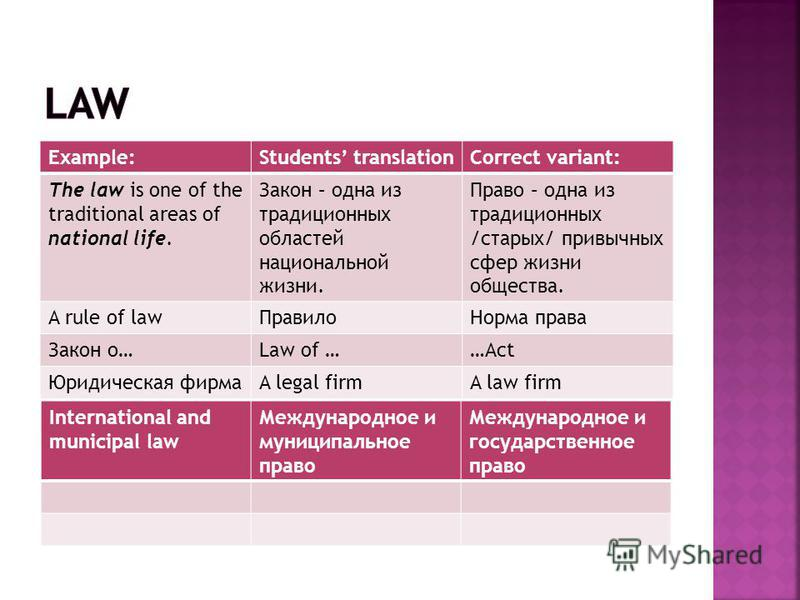 Example:Students translationCorrect variant: The law is one of the traditional areas of national life. Закон – одна из традиционных областей национальной жизни. Право – одна из традиционных /старых/ привычных сфер жизни общества. A rule of law Правил