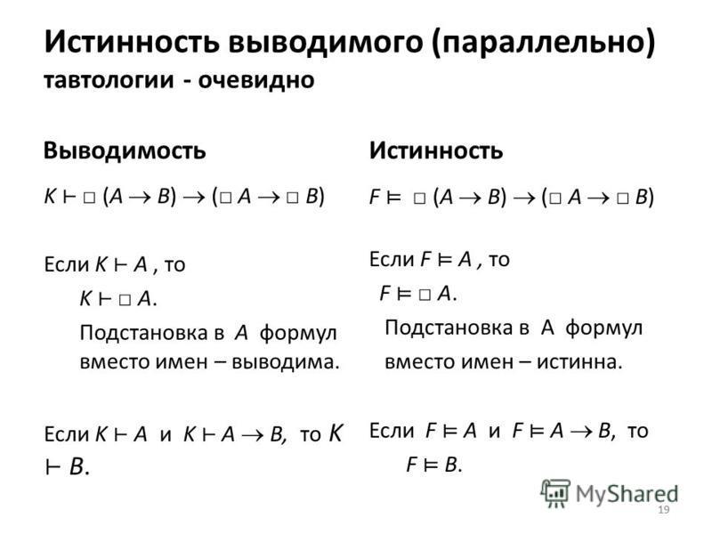 19 Истинность выводимого (параллельно) тавтологии - очевидно Выводимость K (A B) ( A B) Если K A, то K A. Подстановка в A формул вместо имен – выводима. Если K A и K A B, то K B. Истинность F (A B) ( A B) Если F A, то F A. Подстановка в A формул вмес