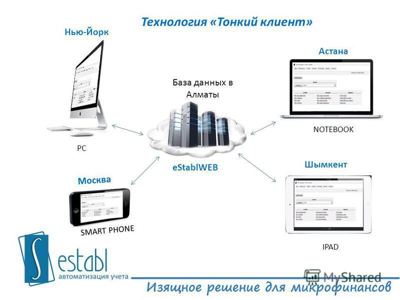 eStablWEB Технология «Тонкий клиент» NOTEBOOK PC IPAD База данных в Алматы Астана Шымкент Москва Нью-Йорк SMART PHONE