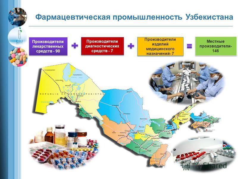 Фармацевтическая промышленность Узбекистана Производители изделий медицинского назначений- 7 Производители диагностических средств - 7 Производители лекарственных средств - 90 Местные производители- 146