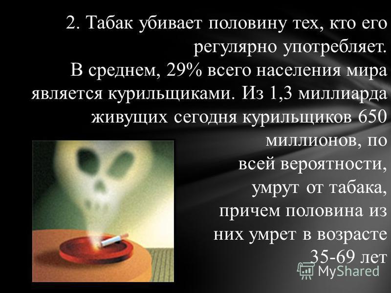 2. Табак убивает половину тех, кто его регулярно употребляет. В среднем, 29% всего населения мира является курильщиками. Из 1,3 миллиарда живущих сегодня курильщиков 650 миллионов, по всей вероятности, умрут от табака, причем половина из них умрет в