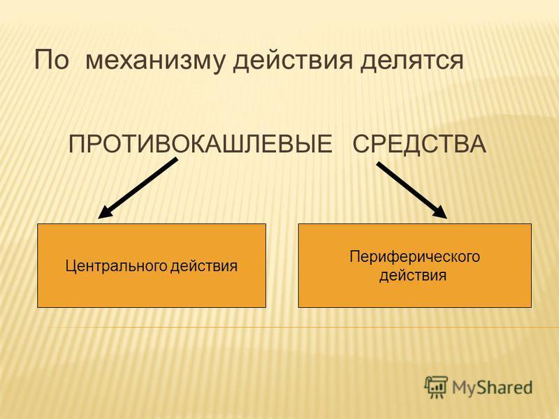 По механизму действия делятся ПРОТИВОКАШЛЕВЫЕ СРЕДСТВА Периферического действия Центрального действия