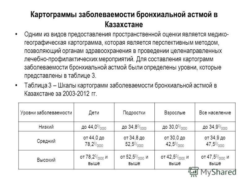 Картограммы заболеваемости бронхиальной астмой в Казахстане Одним из видов предоставления пространственной оценки является медико- географическая картограмма, которая является перспективным методом, позволяющий органам здравоохранения в проведении це