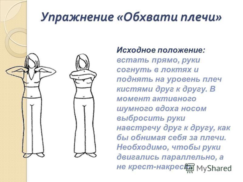 Упражнение « Обхвати плечи » Исходное положение: встать прямо, руки согнуть в локтях и поднять на уровень плеч кистями друг к другу. В момент активного шумного вдоха носом выбросить руки навстречу друг к другу, как бы обнимая себя за плечи. Необходим