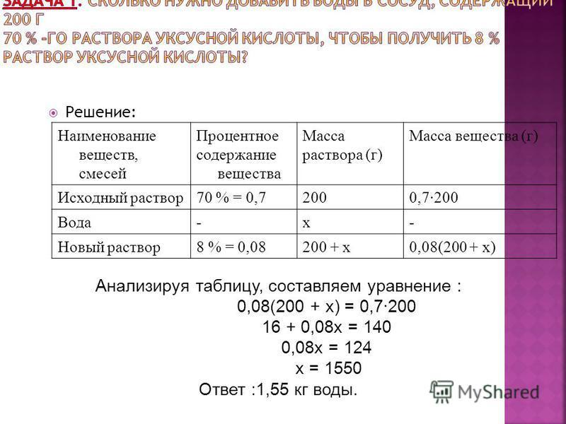 Решение: Наименование веществ, смесей Процентное содержание вещества Масса раствора (г) Масса вещества (г) Исходный раствор 70 % = 0,72000,7·200 Вода-х- Новый раствор 8 % = 0,08200 + х 0,08(200 + х) Анализируя таблицу, составляем уравнение : 0,08(200