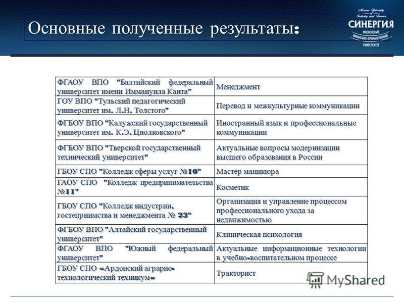 Основные полученные результаты : ФГАОУ ВПО