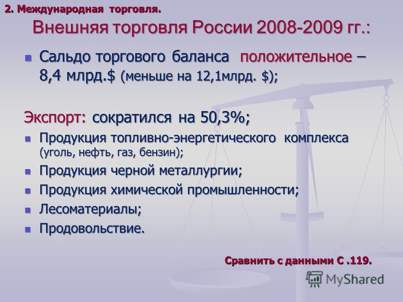 Внешняя торговля России 2008-2009 гг.: Сальдо торгового баланса положительное – 8,4 млрд.$ (меньше на 12,1 млрд. $); Сальдо торгового баланса положительное – 8,4 млрд.$ (меньше на 12,1 млрд. $); Экспорт: сократился на 50,3%; Продукция топливно-энерге