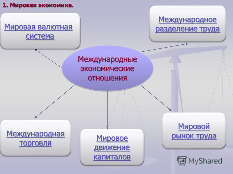 1. Мировая экономика. Международные экономические отношения Международное разделение труда Международное разделение труда Международное разделение труда Международное разделение труда Мировой рынок труда Мировой рынок труда Мировой рынок труда Мирово