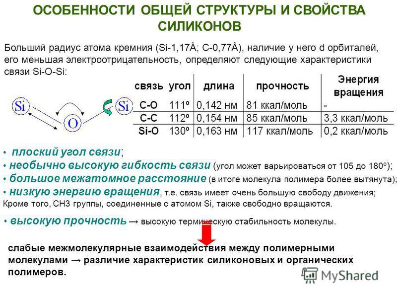 Больший радиус атома кремния (Si-1,17Å; С-0,77Å), наличие у него d орбиталей, его меньшая электроотрицательность, определяют следующие характеристики связи Si-O-Si: ОСОБЕННОСТИ ОБЩЕЙ СТРУКТУРЫ И СВОЙСТВА СИЛИКОНОВ плоский угол связи; необычно высокую