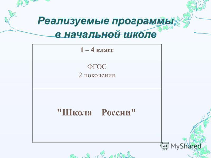 1 – 4 класс ФГОС 2 поколения  Школа России