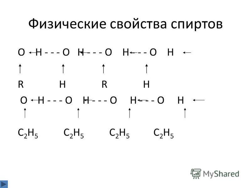 Физические свойства спиртов О Н - - - О Н - - - О Н - - - О Н R H R H О Н - - - О Н - - - О Н - - - О Н С 2 Н 5 С 2 Н 5 С 2 Н 5 С 2 Н 5
