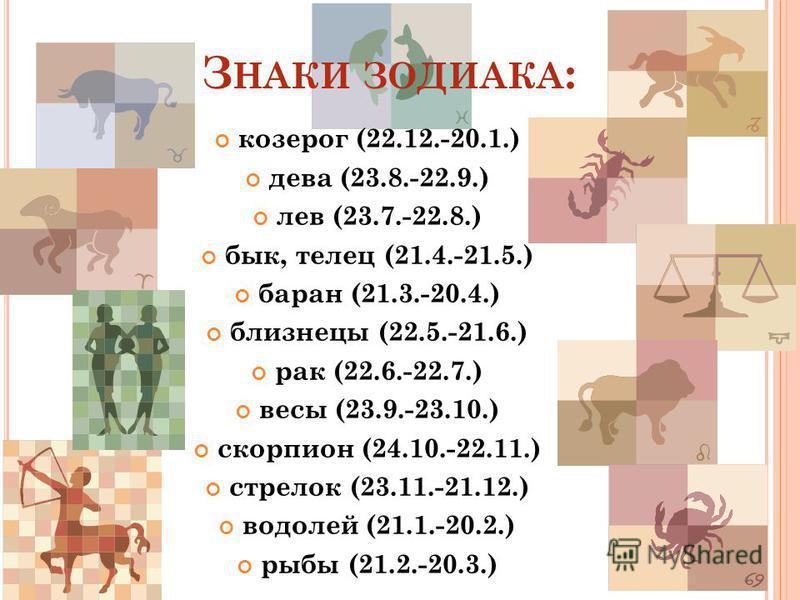 З НАКИ ЗОДИАКА : козерог (22.12.-20.1.) дева (23.8.-22.9.) лев (23.7.-22.8.) бык, телец (21.4.-21.5.) баран (21.3.-20.4.) близнецы (22.5.-21.6.) рак (22.6.-22.7.) весы (23.9.-23.10.) скорпион (24.10.-22.11.) стрелок (23.11.-21.12.) водолей (21.1.-20.