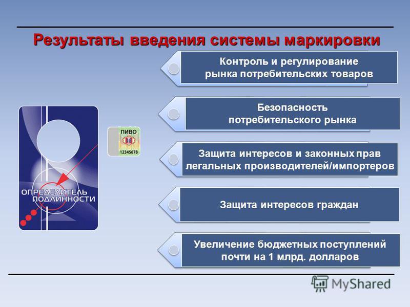 Результаты введения системы маркировки Контроль и регулирование рынка Безопасность потребительского рынка Защита законных прав производителя Защита интересов граждан Увеличение бюджетных поступлений Безопасность потребительского рынка Защита интересо