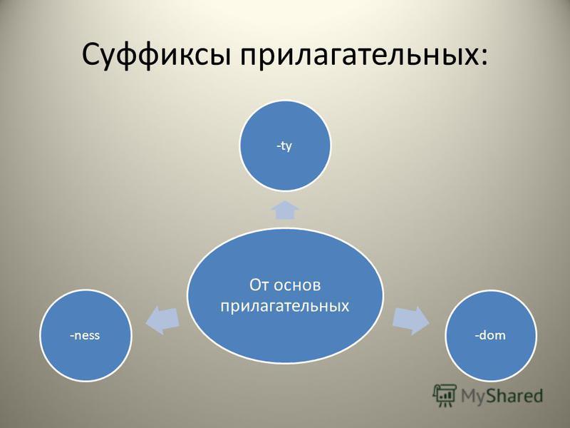 Суффиксы прилагательных: От основ прилагательных -ty-dom-ness