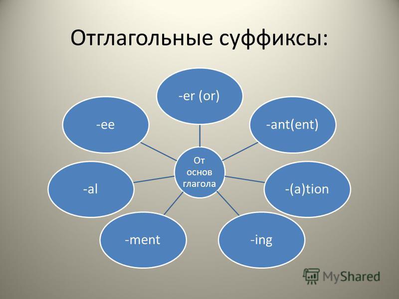 Отглагольные суффиксы: От основ глагола -er (or)-ant(ent)-(a)tion-ing-ment-al-ee