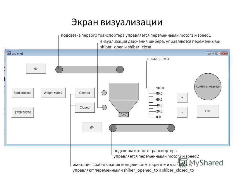 Экран визуализации подсветка первого транспортера управляется переменными motor1 и speed1 подсветка второго транспортера управляется переменными motor2 и speed2 имитация срабатывания концевиков «открыто» и «закрыто», управляют переменными shiber_open