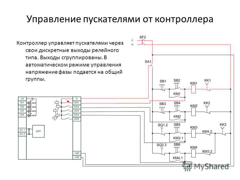 Управление пускателями от контроллера Контроллер управляет пускателями через свои дискретные выходы релейного типа. Выходы сгруппированы. В автоматическом режиме управления напряжение фазы подается на общий группы.