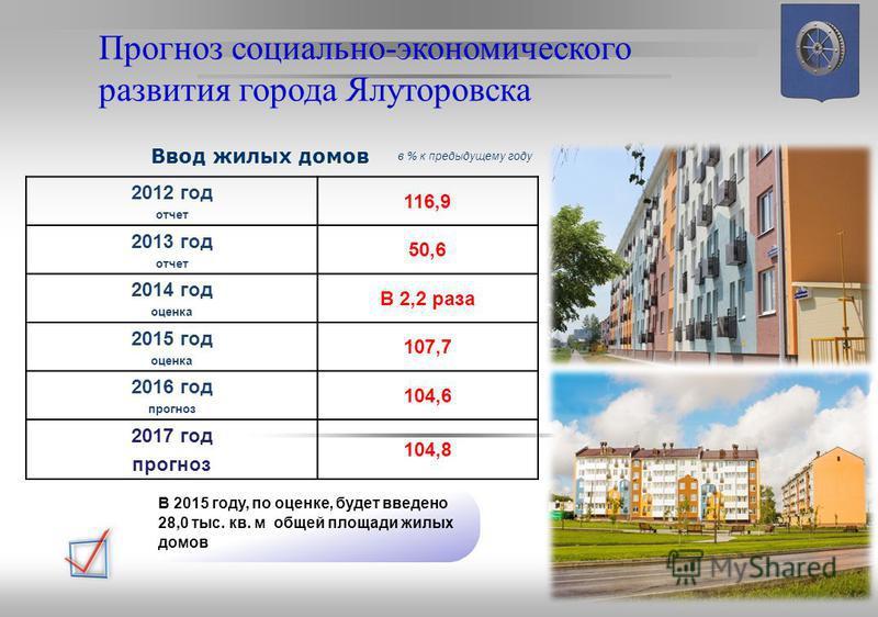 Ввод жилых домов Прогноз социально-экономического развития города Ялуторовска В 2015 году, по оценке, будет введено 28,0 тыс. кв. м общей площади жилых домов 2012 год отчет 116,9 2013 год отчет 50,6 2014 год оценка В 2,2 раза 2015 год оценка 107,7 20