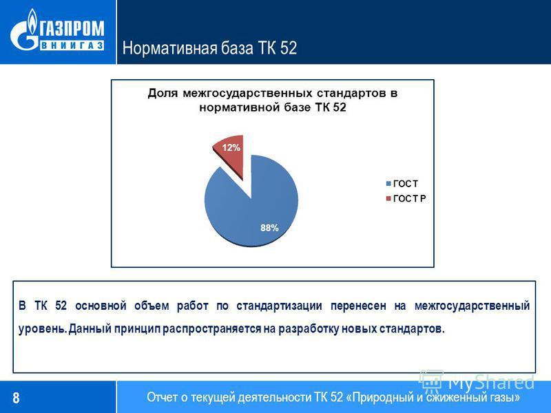 Нормативная база ТК 52 8 Отчет о текущей деятельности ТК 52 «Природный и сжиженный газы» В ТК 52 основной объем работ по стандартизации перенесен на межгосударственный уровень. Данный принцип распространяется на разработку новых стандартов.