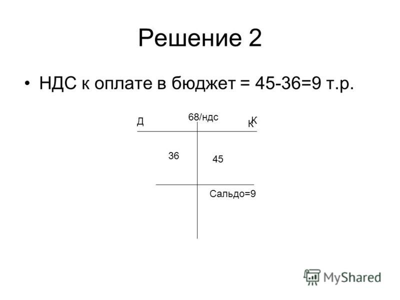 Решение 2 НДС к оплате в бюджет = 45-36=9 т.р. 68/ндс Д К К 45 36 Сальдо=9