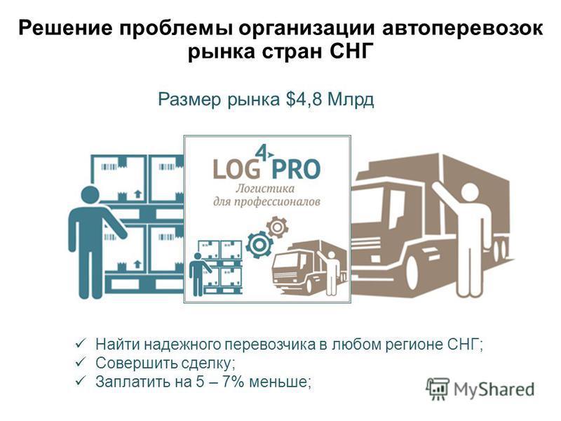 Найти надежного перевозчика в любом регионе СНГ; Совершить сделку; Заплатить на 5 – 7% меньше; Размер рынка $4,8 Млрд Решение проблемы организации автоперевозок рынка стран СНГ