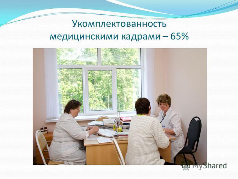 Укомплектованность медицинскими кадрами – 65%