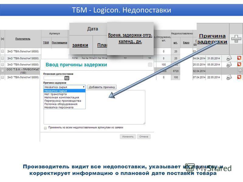 ТБМ - Logicon. Недопоставки Производитель видит все недопоставки, указывает их причину и корректирует информацию о плановой дате поставки товара