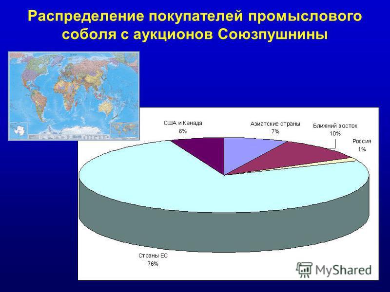 Распределение покупателей промыслового соболя с аукционов Союзпушнины