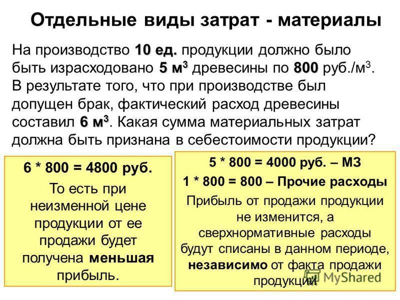36 Отдельные виды затрат - материалы 10 ед. 5 м 3 800 6 м 3 На производство 10 ед. продукции должно было быть израсходовано 5 м 3 древесины по 800 руб./м 3. В результате того, что при производстве был допущен брак, фактический расход древесины состав