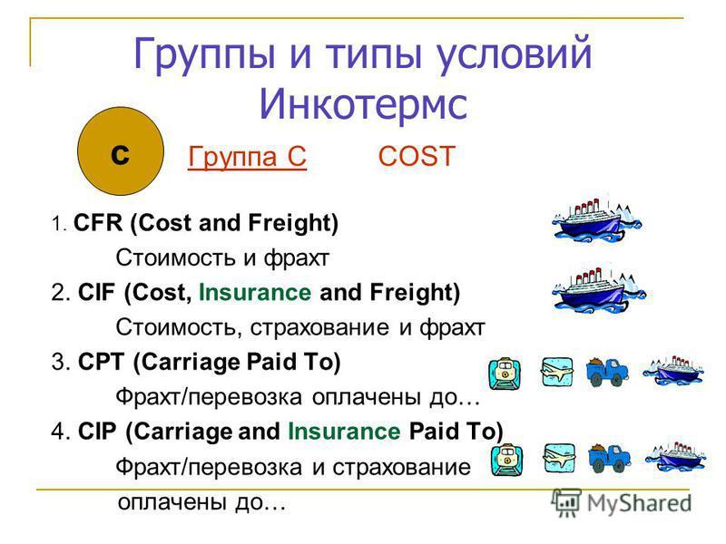 Группы и типы условий Инкотермс Группа С COST 1. CFR (Cost and Freight) Стоимость и фрахт 2. CIF (Cost, Insurance and Freight) Стоимость, страхование и фрахт 3. CPT (Carriage Paid To) Фрахт/перевозка оплачены до… 4. CIP (Carriage and Insurance Paid T