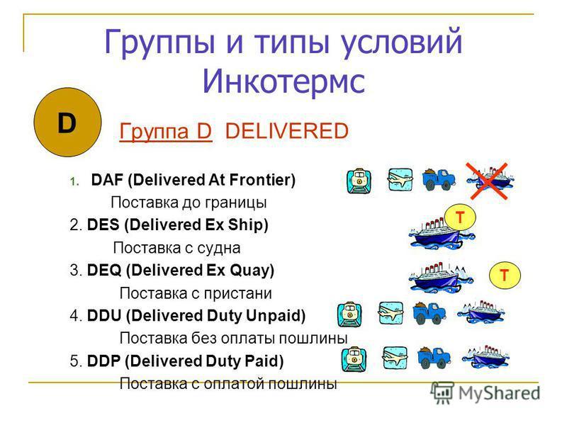 Группы и типы условий Инкотермс Группа D DELIVERED 1. DAF (Delivered At Frontier) Поставка до границы 2. DES (Delivered Ex Ship) Поставка с судна 3. DEQ (Delivered Ex Quay) Поставка с пристани 4. DDU (Delivered Duty Unpaid) Поставка без оплаты пошлин