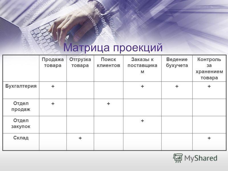 Презентация на тему Курсовая работа на тему Проектирование  5 Матрица